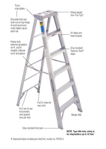 Where to find LADDER, STEP ALUMINUM 16 in Butler